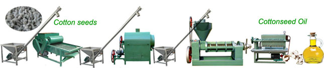 cottonseed oil pressing unit line